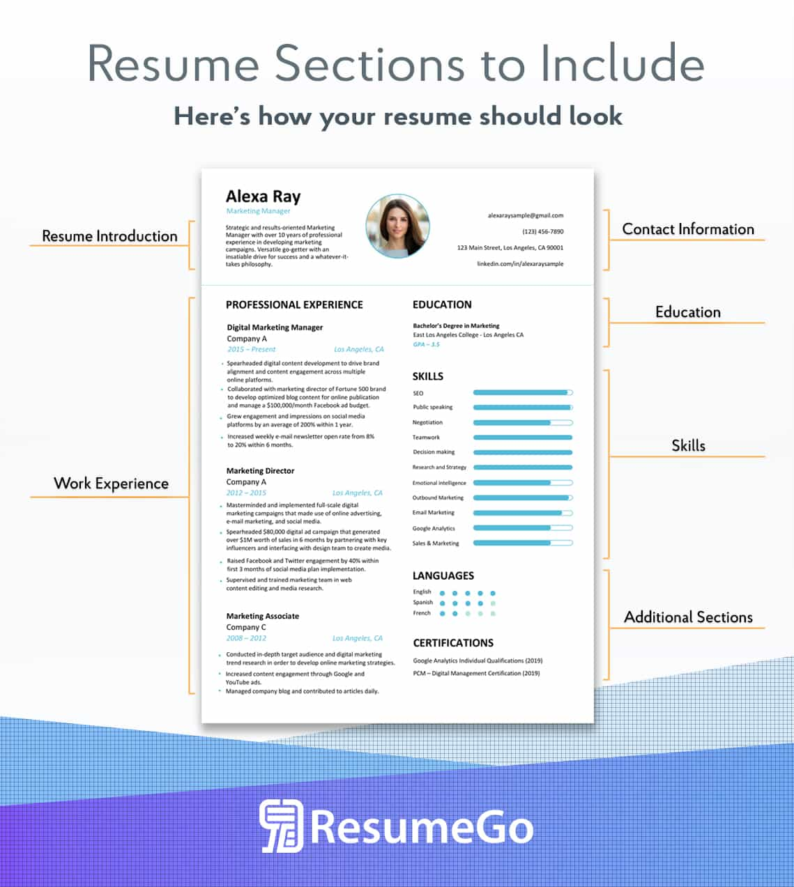 How To Write A Resume A Step By Step Guide Resumego